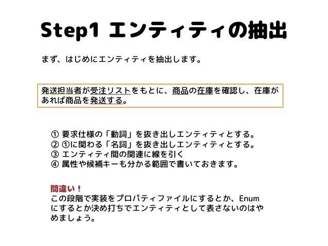 Step1 エンティティの抽出  発送担当者が受注リストをもとに、商品の在庫を確認し、在庫が あれば商品を発送する。  ① 要求仕様の「動詞」を抜き出しエンティティとする。 ② ①に関わる「名詞」を抜き出しエンティティとする。 ③ エンティティ...