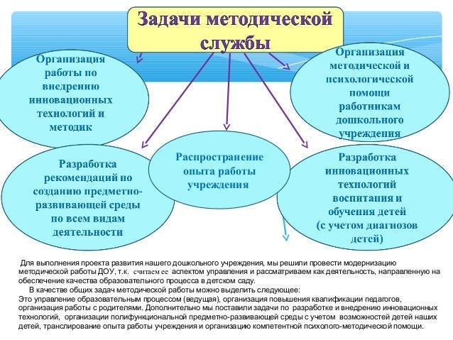 Девушка модель работы методической службы в доу oleg cherezov