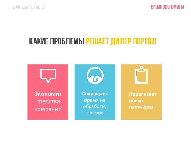www.web100.com.ua  Какие проблемы решает дилер портал  Время экономить!  Экономит средства компании  Сокращает время на  о...