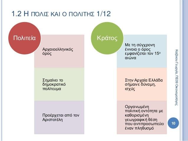 1.2 Η ΠΌΛΙΣ ΚΑΙ Ο ΠΟΛΙΤΗΣ 1/12 Αρχαιοελληνικός όρος Σημαίνει το δημοκρατικό πολίτευμα Προέρχεται από τον Αριστοτέλη Πολιτε...