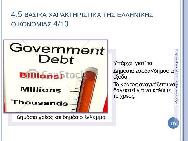 Δημόσιο χρέος και δημόσιο έλλειμμα Υπάρχει γιατί τα Δημόσια έσοδα<δημόσια έξοδα. Το κράτος αναγκάζεται να δανειστεί για να...
