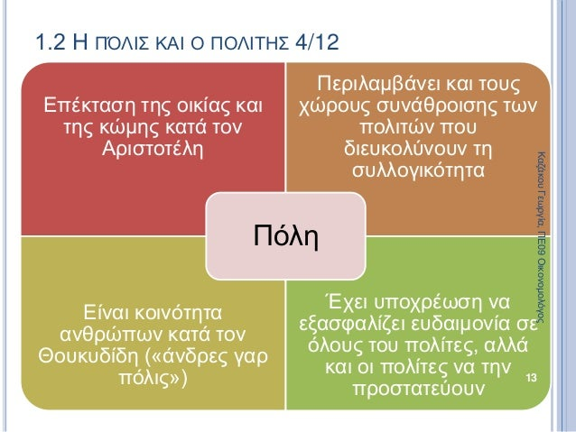 1.2 Η ΠΌΛΙΣ ΚΑΙ Ο ΠΟΛΙΤΗΣ 4/12 Επέκταση της οικίας και της κώμης κατά τον Αριστοτέλη Περιλαμβάνει και τους χώρους συνάθροι...