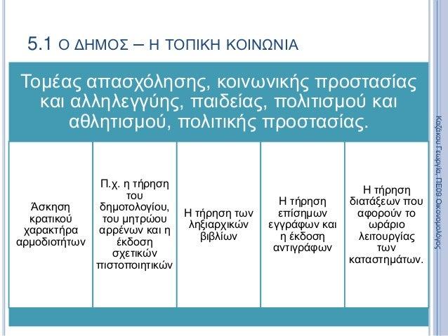 Τομέας απασχόλησης, κοινωνικής προστασίας και αλληλεγγύης, παιδείας, πολιτισμού και αθλητισμού, πολιτικής προστασίας. Άσκη...