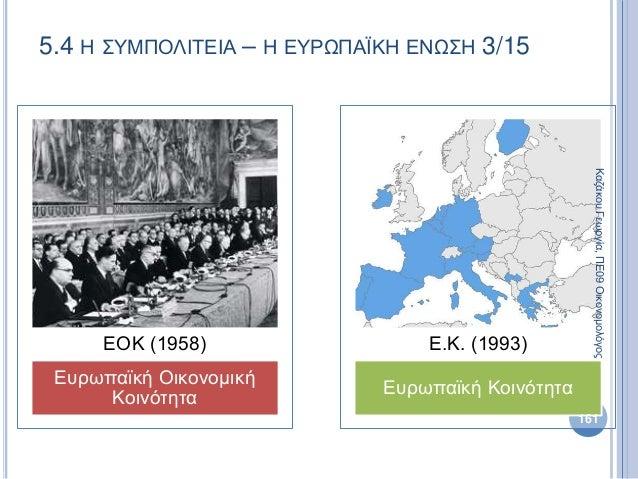 5.4 Η ΣΥΜΠΟΛΙΤΕΙΑ – Η ΕΥΡΩΠΑΪΚΗ ΕΝΩΣΗ 3/15 Ευρωπαϊκή Οικονομική Κοινότητα ΕΟΚ (1958) Ευρωπαϊκή Κοινότητα Ε.Κ. (1993) Καζάκ...