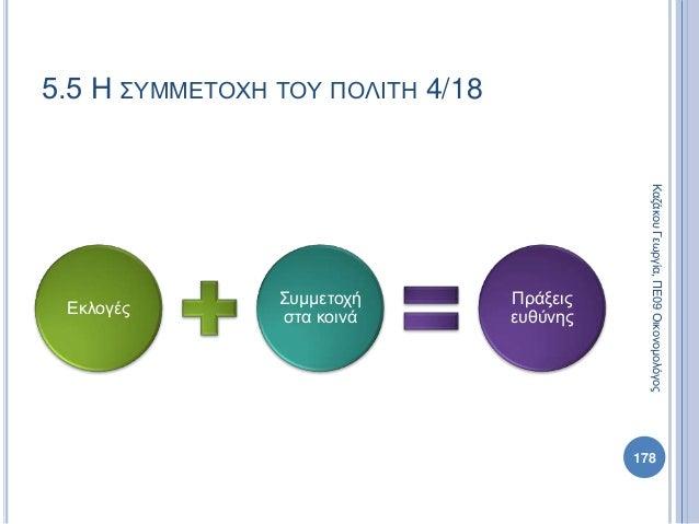 Εκλογές Συμμετοχή στα κοινά Πράξεις ευθύνης 178 ΚαζάκουΓεωργία,ΠΕ09Οικονομολόγος 5.5 Η ΣΥΜΜΕΤΟΧΗ ΤΟΥ ΠΟΛΙΤΗ 4/18