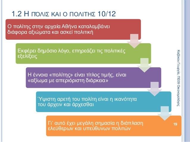 1.2 Η ΠΌΛΙΣ ΚΑΙ Ο ΠΟΛΙΤΗΣ 10/12 Ο πολίτης στην αρχαία Αθήνα καταλαμβάνει διάφορα αξιώματα και ασκεί πολιτική Εκφέρει δημόσ...