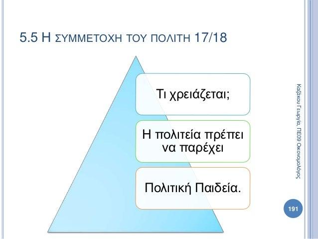Τι χρειάζεται; Η πολιτεία πρέπει να παρέχει Πολιτική Παιδεία. 191 ΚαζάκουΓεωργία,ΠΕ09Οικονομολόγος 5.5 Η ΣΥΜΜΕΤΟΧΗ ΤΟΥ ΠΟΛ...