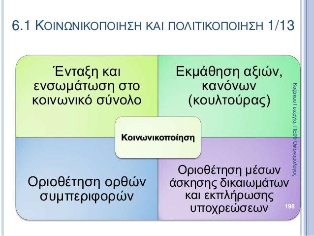 6.1 ΚΟΙΝΩΝΙΚΟΠΟΙΗΣΗ ΚΑΙ ΠΟΛΙΤΙΚΟΠΟΙΗΣΗ 1/13 Ένταξη και ενσωμάτωση στο κοινωνικό σύνολο Εκμάθηση αξιών, κανόνων (κουλτούρας...