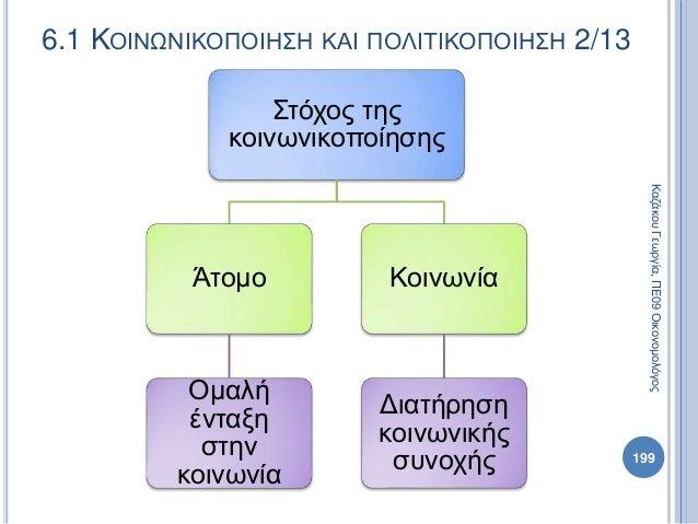 Στόχος της κοινωνικοποίησης Άτομο Ομαλή ένταξη στην κοινωνία Κοινωνία Διατήρηση κοινωνικής συνοχής ΚαζάκουΓεωργία,ΠΕ09Οικο...
