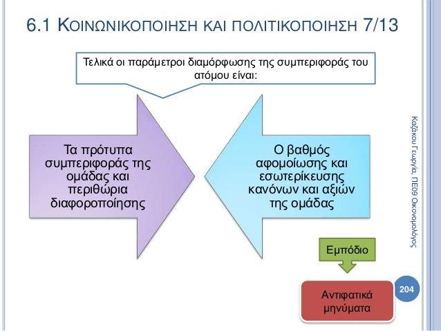 Τα πρότυπα συμπεριφοράς της ομάδας και περιθώρια διαφοροποίησης Ο βαθμός αφομοίωσης και εσωτερίκευσης κανόνων και αξιών τη...