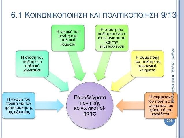 Παραδείγματα πολιτικής κοινωνικοποί- ησης: Η γνώμη του πολίτη για τον τρόπο άσκησης της εξουσίας Η στάση του πολίτη στο πο...