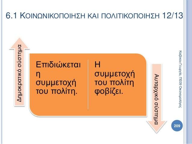 Επιδιώκεται η συμμετοχή του πολίτη. Η συμμετοχή του πολίτη φοβίζει. Δημοκρατικόσύστημα Αυταρχικόσύστημα 209 ΚαζάκουΓεωργία...