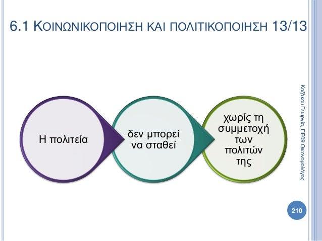 χωρίς τη συμμετοχή των πολιτών της δεν μπορεί να σταθεί Η πολιτεία 210 ΚαζάκουΓεωργία,ΠΕ09Οικονομολόγος 6.1 ΚΟΙΝΩΝΙΚΟΠΟΙΗΣ...