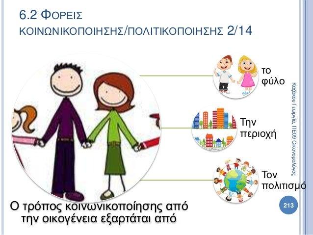 Ο τρόπος κοινωνικοποίησης από την οικογένεια εξαρτάται από το φύλο Την περιοχή Τον πολιτισμό 213 ΚαζάκουΓεωργία,ΠΕ09Οικονο...