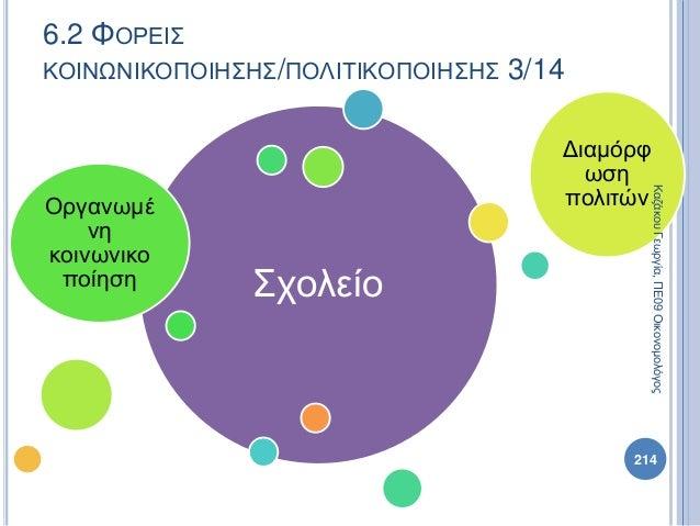 Σχολείο Οργανωμέ νη κοινωνικο ποίηση Διαμόρφ ωση πολιτών 214 ΚαζάκουΓεωργία,ΠΕ09Οικονομολόγος 6.2 ΦΟΡΕΙΣ ΚΟΙΝΩΝΙΚΟΠΟΙΗΣΗΣ/...