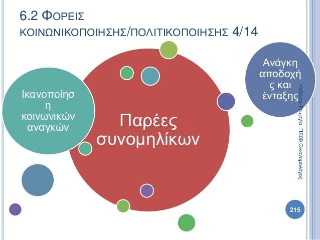 Παρέες συνομηλίκων Ικανοποίησ η κοινωνικών αναγκών Ανάγκη αποδοχή ς και ένταξης 215 ΚαζάκουΓεωργία,ΠΕ09Οικονομολόγος 6.2 Φ...