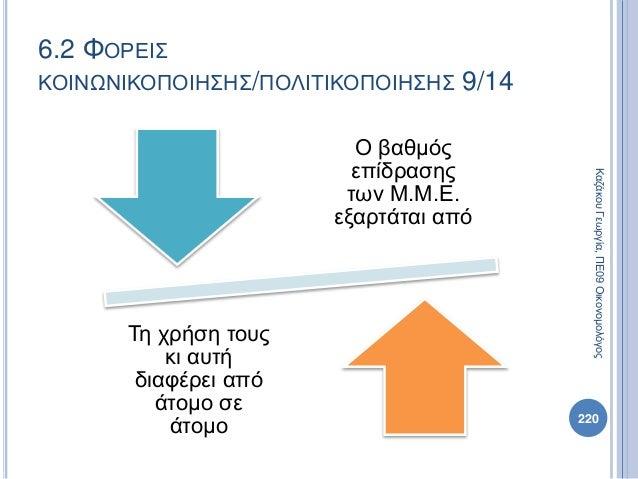 Ο βαθμός επίδρασης των Μ.Μ.Ε. εξαρτάται από Τη χρήση τους κι αυτή διαφέρει από άτομο σε άτομο 220 ΚαζάκουΓεωργία,ΠΕ09Οικον...