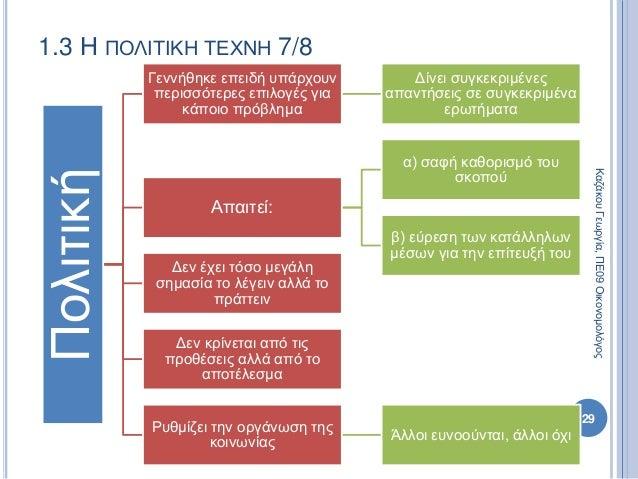 1.3 Η ΠΟΛΙΤΙΚΗ ΤΕΧΝΗ 7/8 Πολιτική Γεννήθηκε επειδή υπάρχουν περισσότερες επιλογές για κάποιο πρόβλημα Δίνει συγκεκριμένες ...