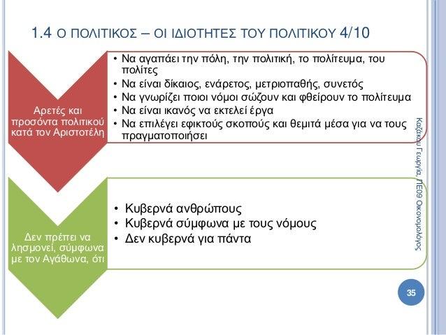 1.4 Ο ΠΟΛΙΤΙΚΟΣ – ΟΙ ΙΔΙΟΤΗΤΕΣ ΤΟΥ ΠΟΛΙΤΙΚΟΥ 4/10 Αρετές και προσόντα πολιτικού κατά τον Αριστοτέλη • Να αγαπάει την πόλη,...