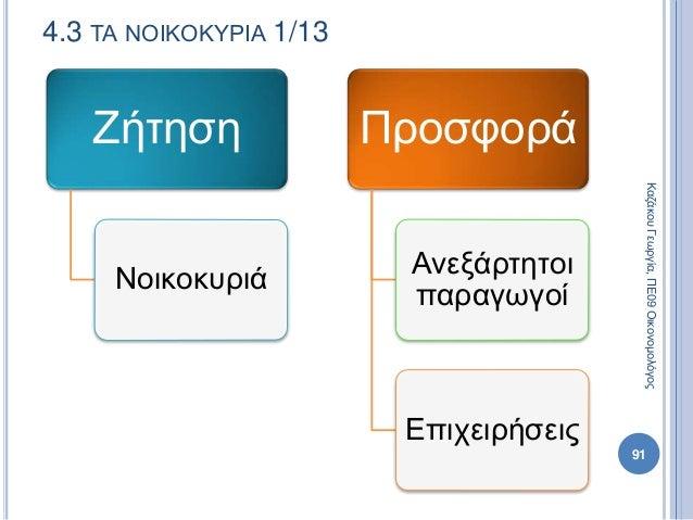 4.3 ΤΑ ΝΟΙΚΟΚΥΡΙΑ 1/13 Ζήτηση Νοικοκυριά Προσφορά Ανεξάρτητοι παραγωγοί Επιχειρήσεις 91 ΚαζάκουΓεωργία,ΠΕ09Οικονομολόγος