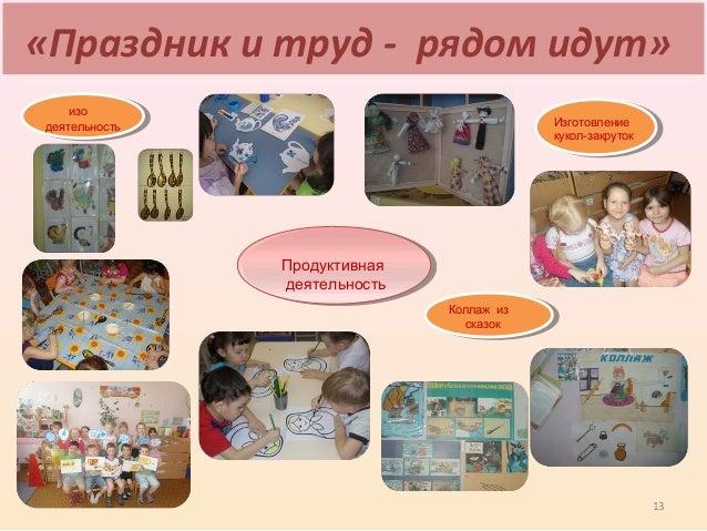знакомство детей с предметами посуды