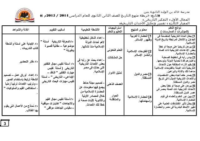 كتاب اللغة العربية للصف الثاني الثانوي