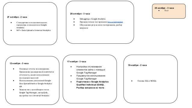 27 октября - 2 часа  ● Стандартные и пользовательские  параметры и показатели в Google  Analytics  ● MP + Data Upload в Un...
