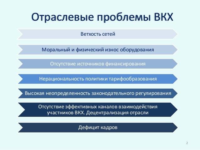 """Некоммерческое партнерство """"Инновационный центр водоканал"""" Slide 2"""