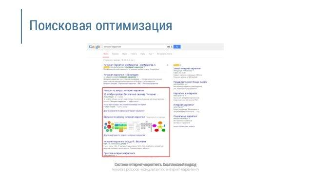 Интернет маркетинг поисковая оптимизация сайта add message яндекс директ эффективен