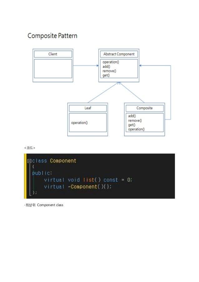 게임 개발에 자주 사용되는 디자인 패턴