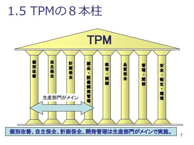 設備保全(TPM)の基礎  製造スタッフ対応