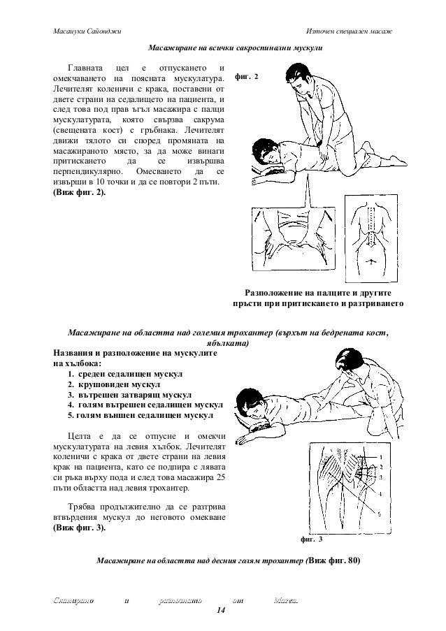 Масаиуки Сайонджи Източен специален масаж  Масажиране на всички сакроспинални мускули  Главната цел е отпускането и  омекч...