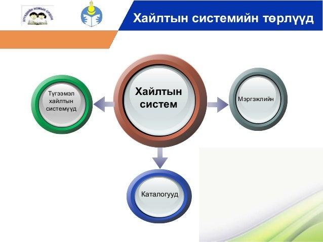 Хайлтын  систем  Мэргэжлийн  Түгээмэл  хайлтын  системүүд  Хайлтын системийн төрлүүд  Каталогууд