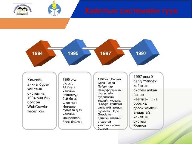 Хайлтын системийн түүх  1994 1995 1997 1997  Хамгийн  анхны бүрэн  хайлтын  систем нь  1994 онд бий  болсон  WebCrawler  т...