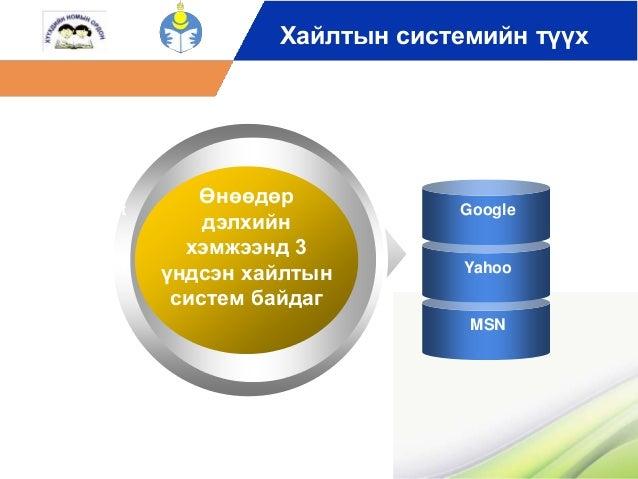 Хайлтын системийн түүх  Өнөөдөр  дэлхийн  хэмжээнд 3  үндсэн хайлтын  систем байдаг  Text  Text  Text  Google  Yahoo  MSN