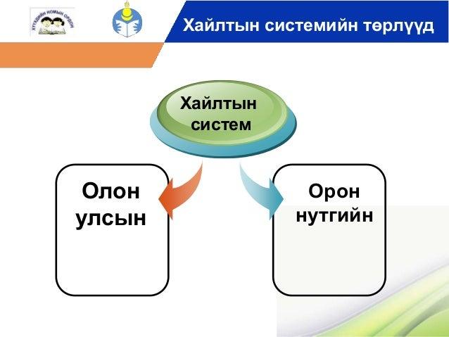 Хайлтын системийн төрлүүд  Олон  улсын  Хайлтын  систем  Орон  нутгийн