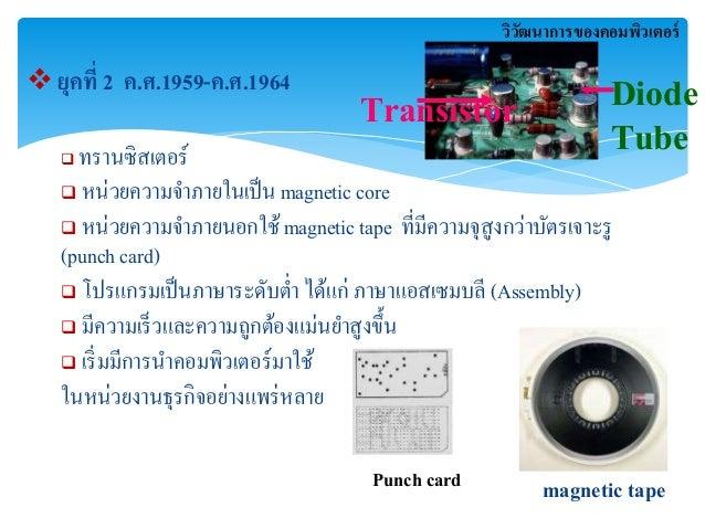  ยุคที่ 2 ค.ศ.1959-ค.ศ.1964   ทรานซิสเตอร์  วิวัฒนาการของคอมพิวเตอร์  Transistor Diode   หน่วยความจาภายในเป็น magnetic ...