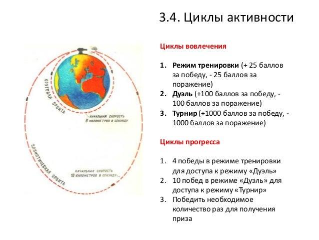 """Коммуникационная стратегия """"Война Умов"""""""