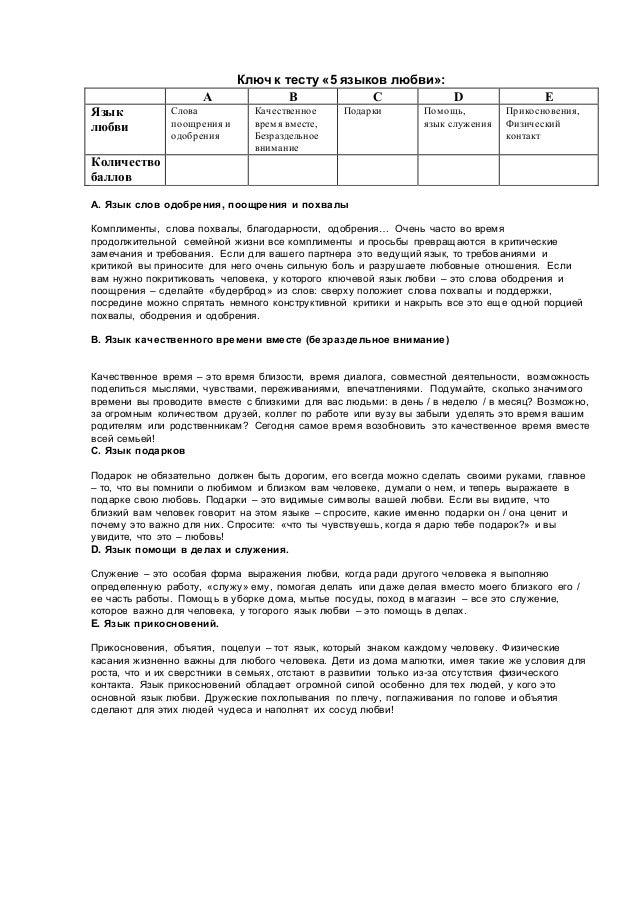 Купити книгу «Пять языков любви» Гэри Чепмен у Києві, Україні ... | 903x638