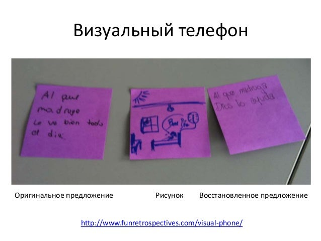 Визуальный телефон  Оригинальное предложение Рисунок Восстановленное предложение  http://www.funretrospectives.com/visual-...