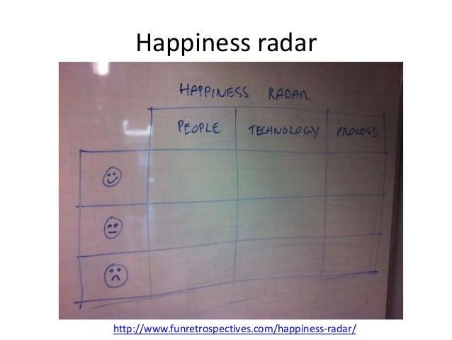 Happiness radar  http://www.funretrospectives.com/happiness-radar/