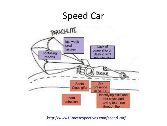 Speed Car  http://www.funretrospectives.com/speed-car/