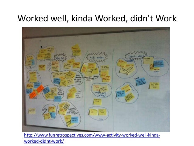 Worked well, kinda Worked, didn't Work  http://www.funretrospectives.com/www-activity-worked-well-kinda-worked-  didnt-wor...