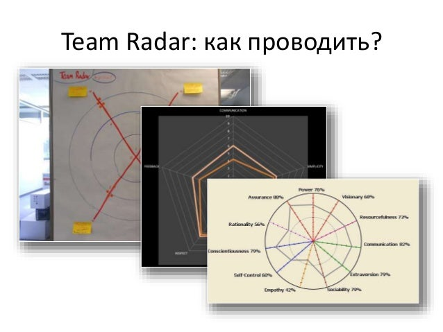 Lessons learned quadrants  http://www.funretrospectives.com/lessons-learned-quadrants-planning-vs-success/