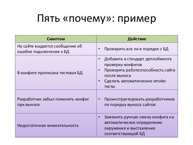 Root Cause Analysis  http://www.crisp.se/henrik.kniberg/cause-effect-diagrams.pdf