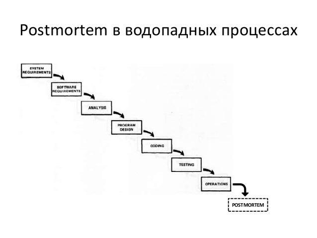 Postmortem в водопадных процессах  POSTMORTEM