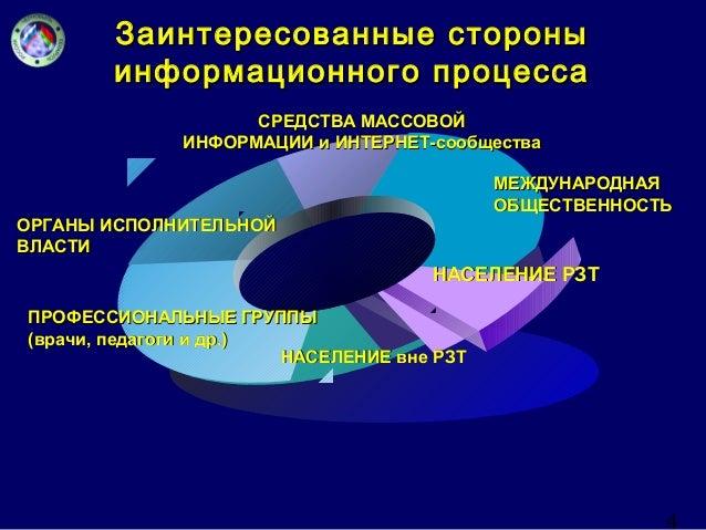 4  Заинтересованные ссттоорроонныы  ииннффооррммааццииооннннооггоо ппррооццеессссаа  ССРРЕЕДДССТТВВАА ММААССССООВВООЙЙ  ИИ...