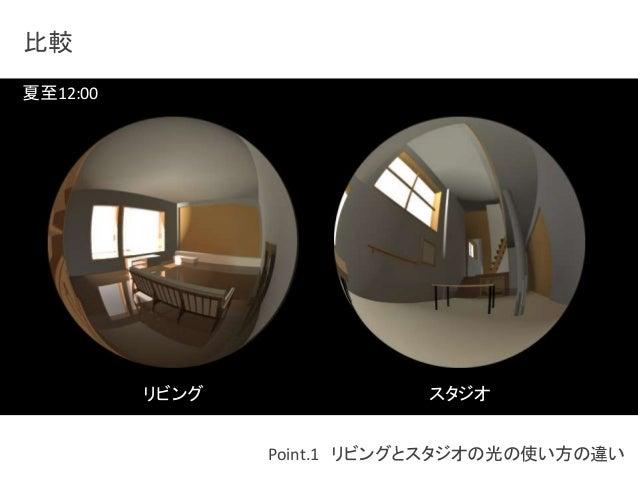 Point.1 リビングとスタジオの光の使い方の違い  比較  夏至12:00  リビングスタジオ