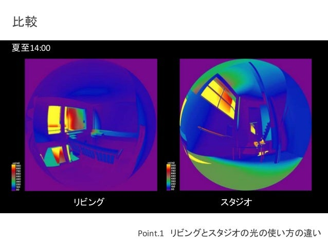 Point.1 リビングとスタジオの光の使い方の違い  比較  夏至14:00  リビングスタジオ
