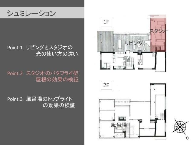 Point.1 リビングとスタジオの  光の使い方の違い  Point.2 スタジオのバタフライ型  屋根の効果の検証  Point.3 風呂場のトップライト  の効果の検証  1F  スタジオ  リビング  風呂場  2F  シュミレーション